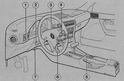 бмв е34 инструкция по эксплуатации - фото 4