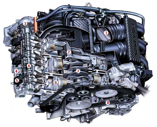 Схема двигателя, Двигатель, Принцип работы двигателя, ДВС.