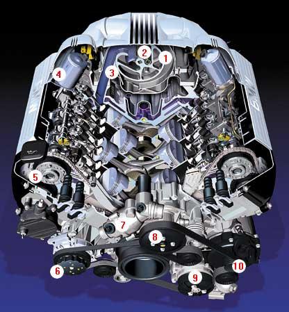 Разрез двигателя BMW V8